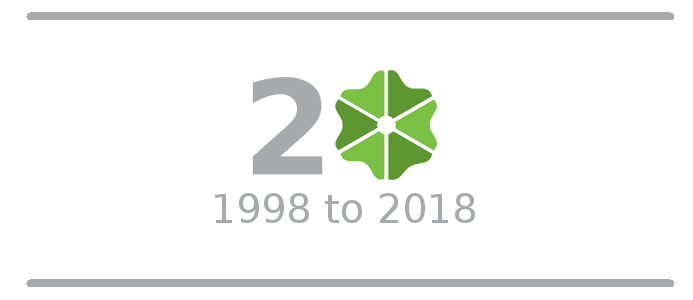 20 years of Cactusoft